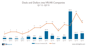 Deals-Dollars-VR1